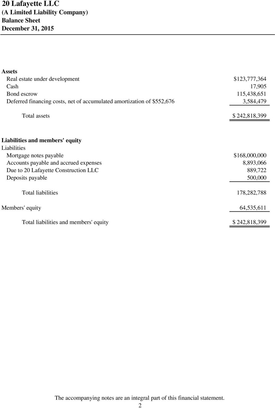 Accounts payable and accrued expenses 8,893,066 Due to 20 Lafayette Construction LLC 889,722 Deposits payable 500,000 Total liabilities 178,282,788