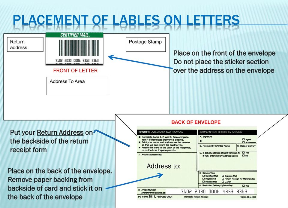 Address To Area Put your Return Address on the backside of the return receipt form Place on the back of the envelope.