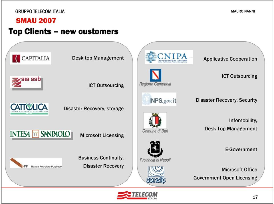 Bari Disaster Recovery, Security Infomobility, Desk Top Management Business Continuity,