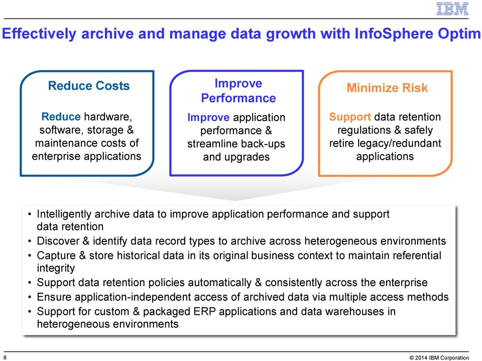performance and support data retention Discover & identify data record types to archive across heterogeneous environments Capture & store historical data in its original business context to maintain