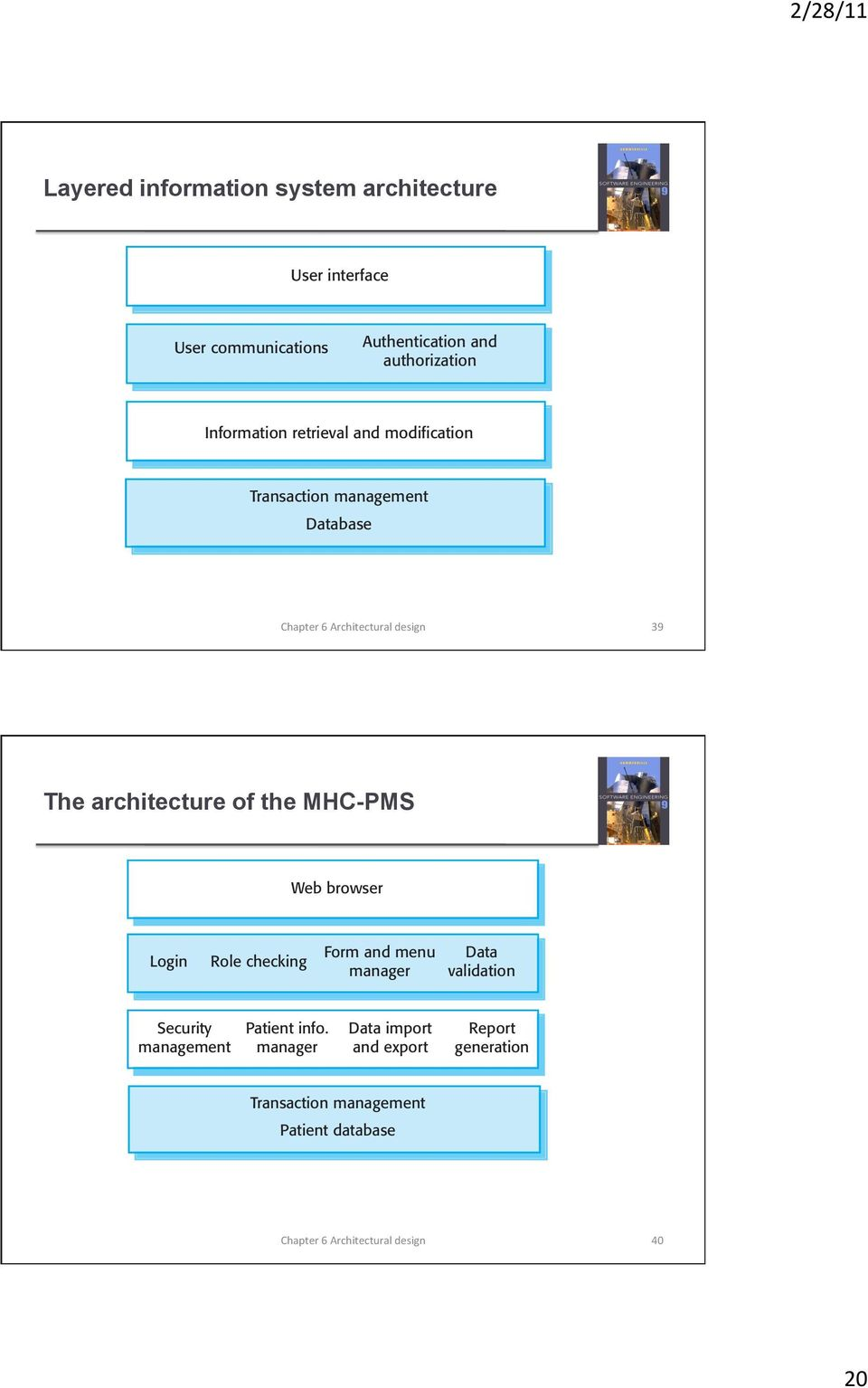 architecture of the MHC-PMS Web browser Login Role checking Form and menu manager Data validation