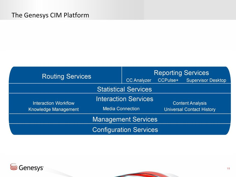 Connection Reporting Services CCPulse+ Supervisor Desktop Content