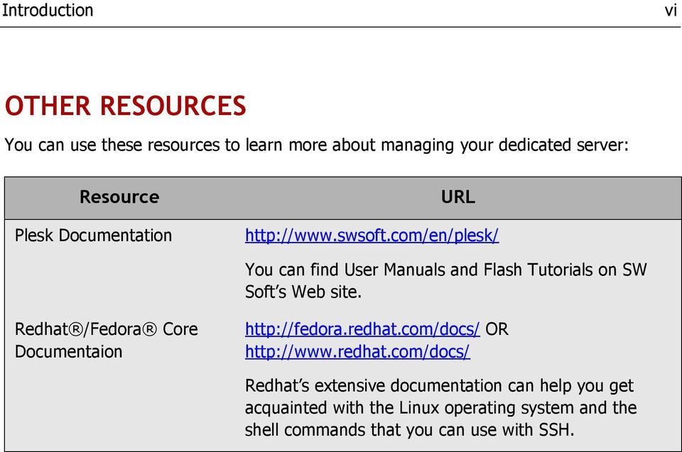 com/en/plesk/ You can find User Manuals and Flash Tutorials on SW Soft s Web site.
