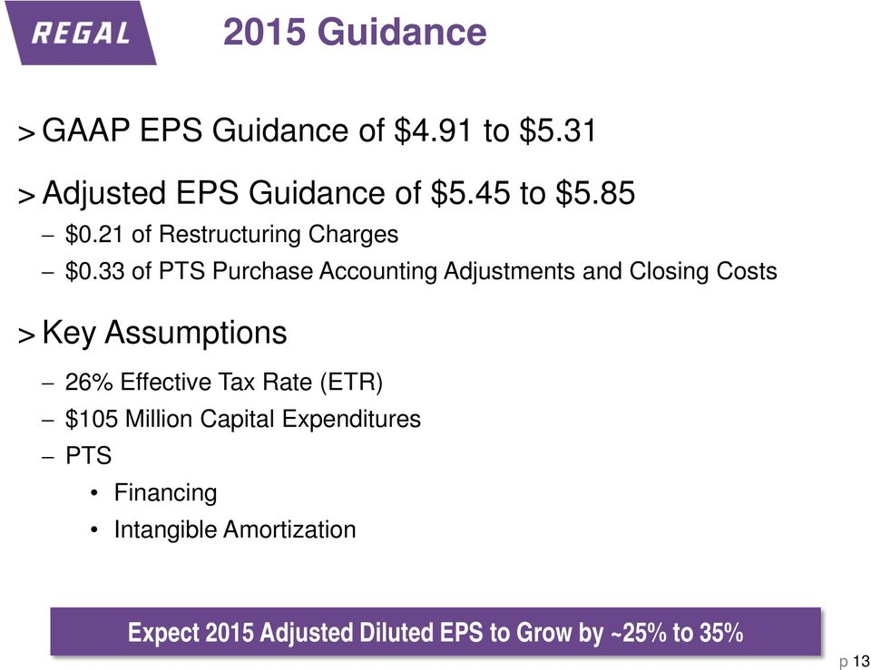 33 of PTS Purchase Accounting Adjustments and Closing Costs > Key Assumptions 26% Effective