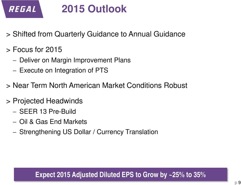 Conditions Robust > Projected Headwinds SEER 13 Pre-Build Oil & Gas End Markets
