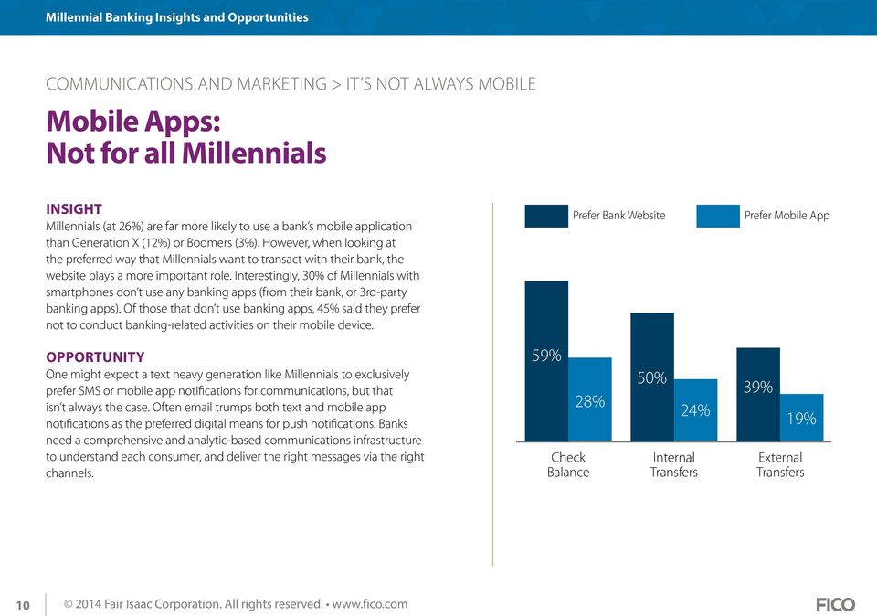 Interestingly, 30% of Millennials with smartphones don t use any banking apps (from their bank, or 3rd-party banking apps).