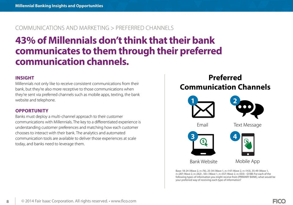 texting, the bank website and telephone. Preferred Communication Channels 1 2 Banks must deploy a multi-channel approach to their customer communications with Millennials.