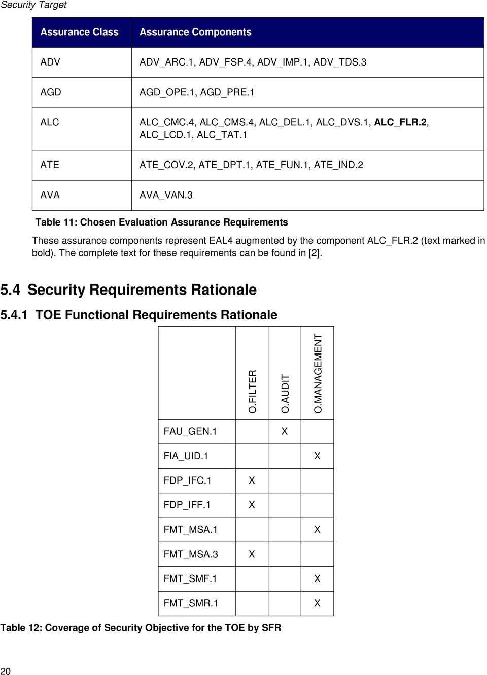 3 Table 11: Chosen Evaluation Assurance Requirements These assurance components represent EAL4 augmented by the component ALC_FLR.2 (text marked in bold).