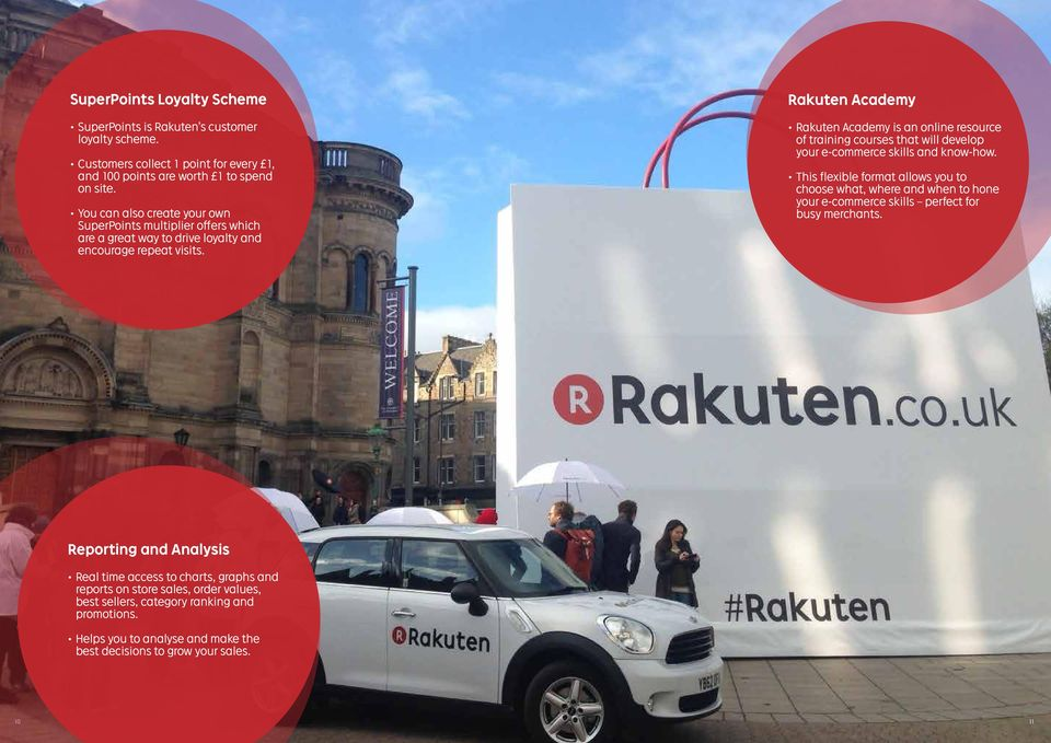 Rakuten Academy Rakuten Academy is an online resource of training courses that will develop your e-commerce skills and know-how.