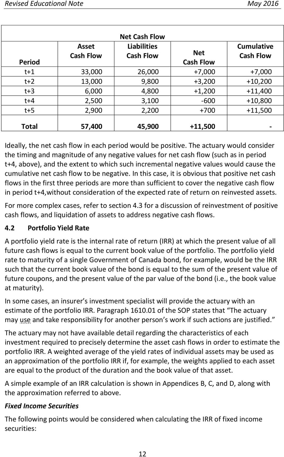 The actuary would consider the timing and magnitude of any negative values for net cash flow (such as in period t+4, above), and the extent to which such incremental negative values would cause the