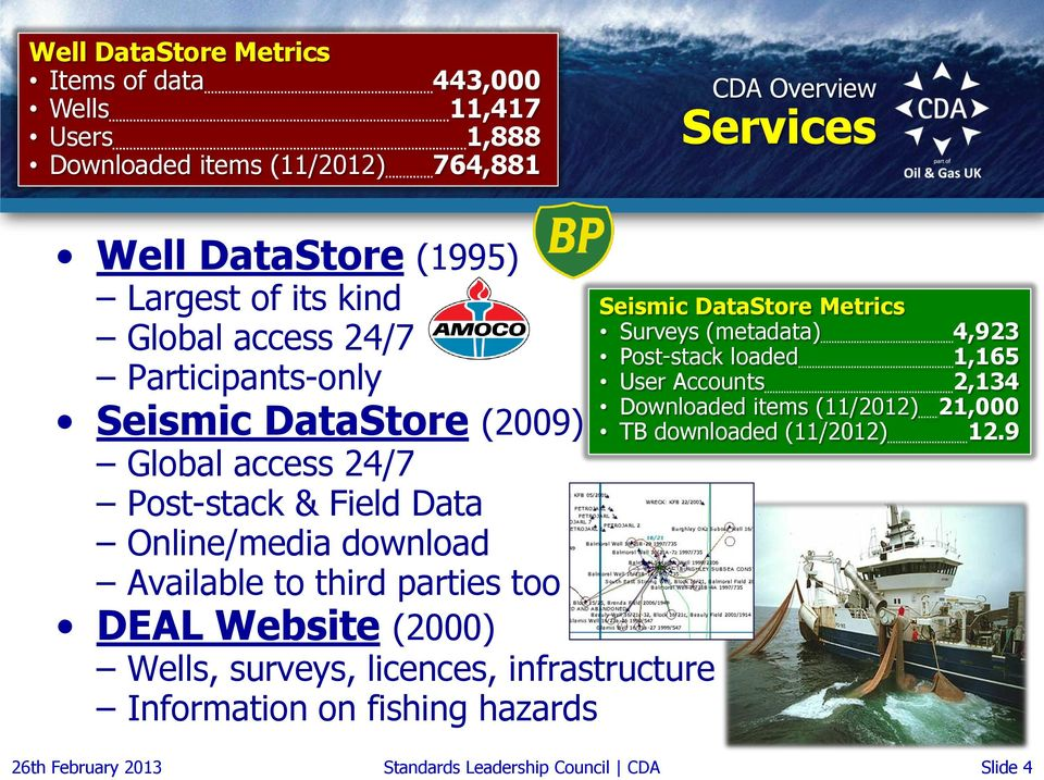 download Available to third parties too DEAL Website (2000) Wells, surveys, licences, infrastructure Information on fishing hazards Seismic