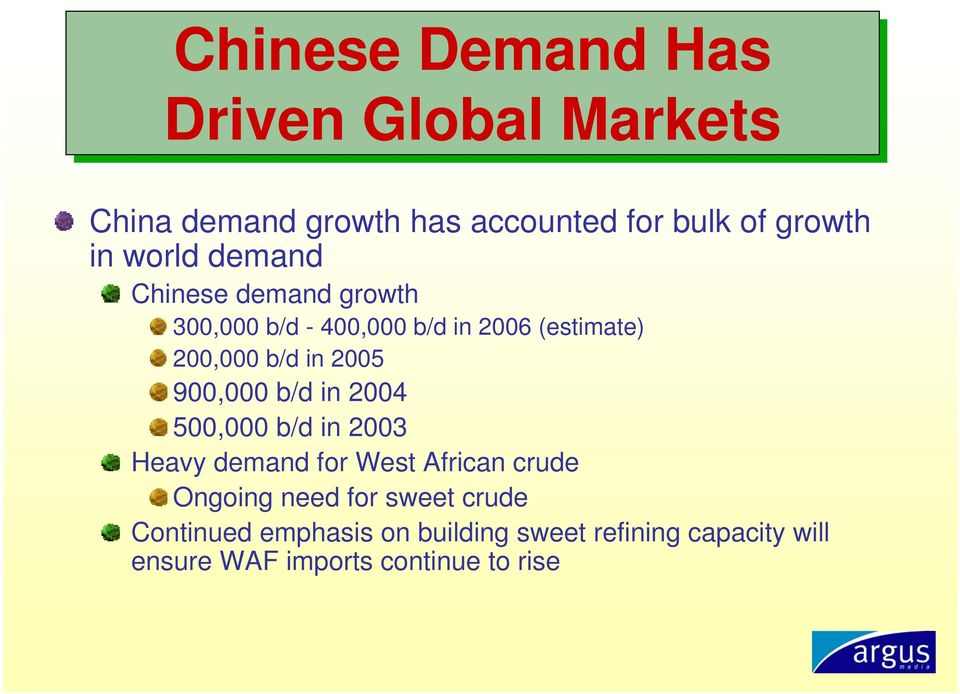 900,000 b/d in 2004 500,000 b/d in 2003 Heavy demand for West African crude Ongoing need for sweet
