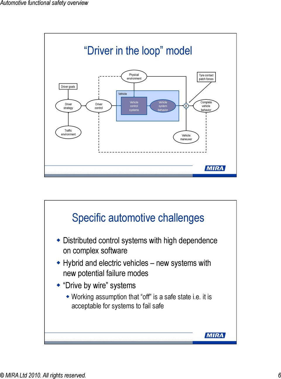 control systems with high dependence on complex software Hybrid and electric vehicles new systems with new potential failure modes Drive by