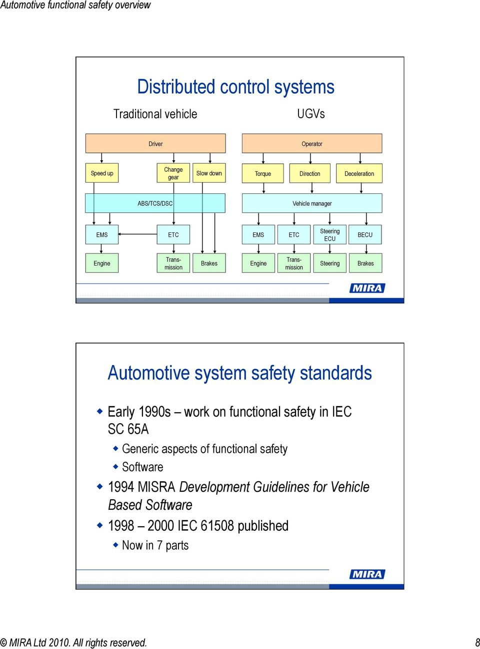 Automotive system safety standards Early 1990s work on functional safety in IEC SC 65A Generic aspects of functional safety Software