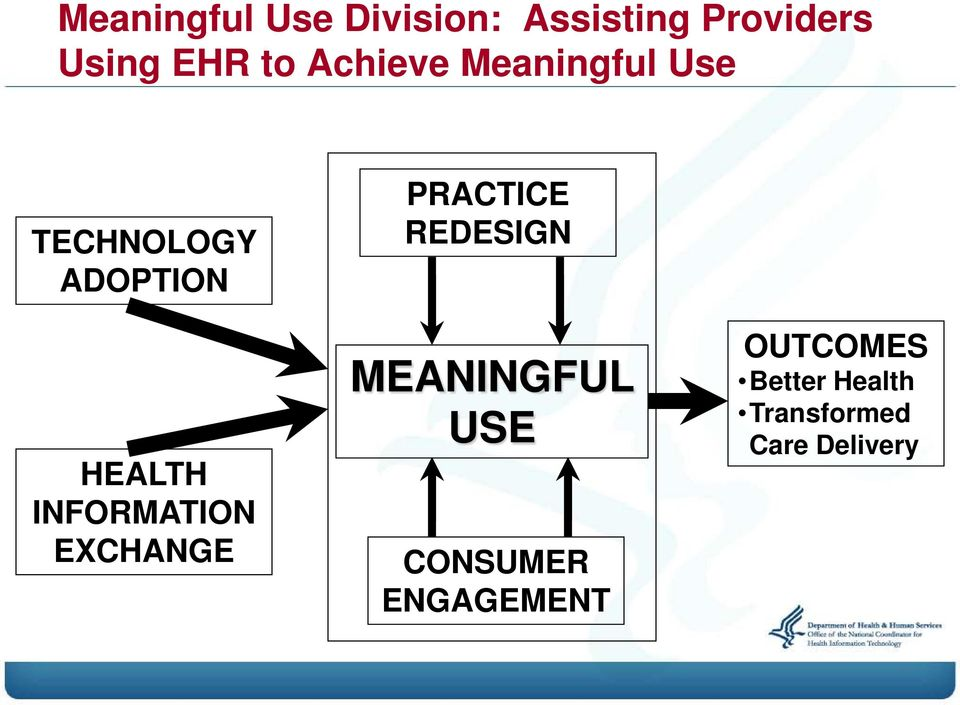REDESIGN HEALTH INFORMATION EXCHANGE MEANINGFUL USE