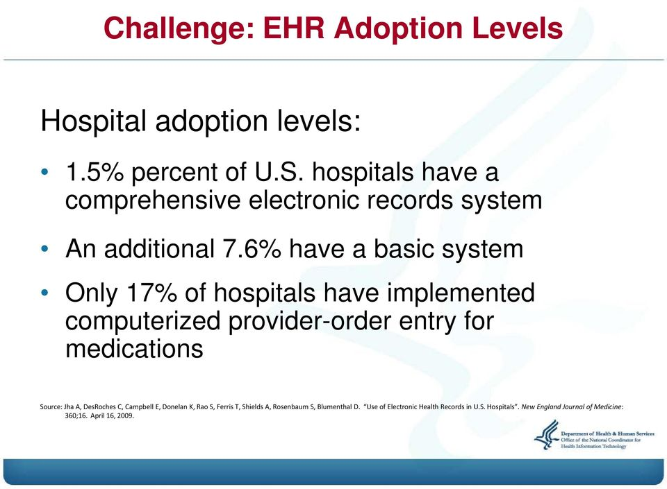 6% have a basic system Only 17% of hospitals have implemented computerized provider-order entry for medications Source: