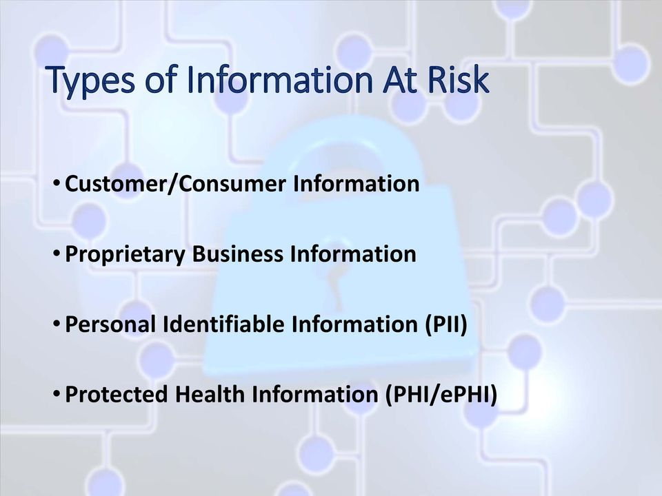 Business Information Personal Identifiable
