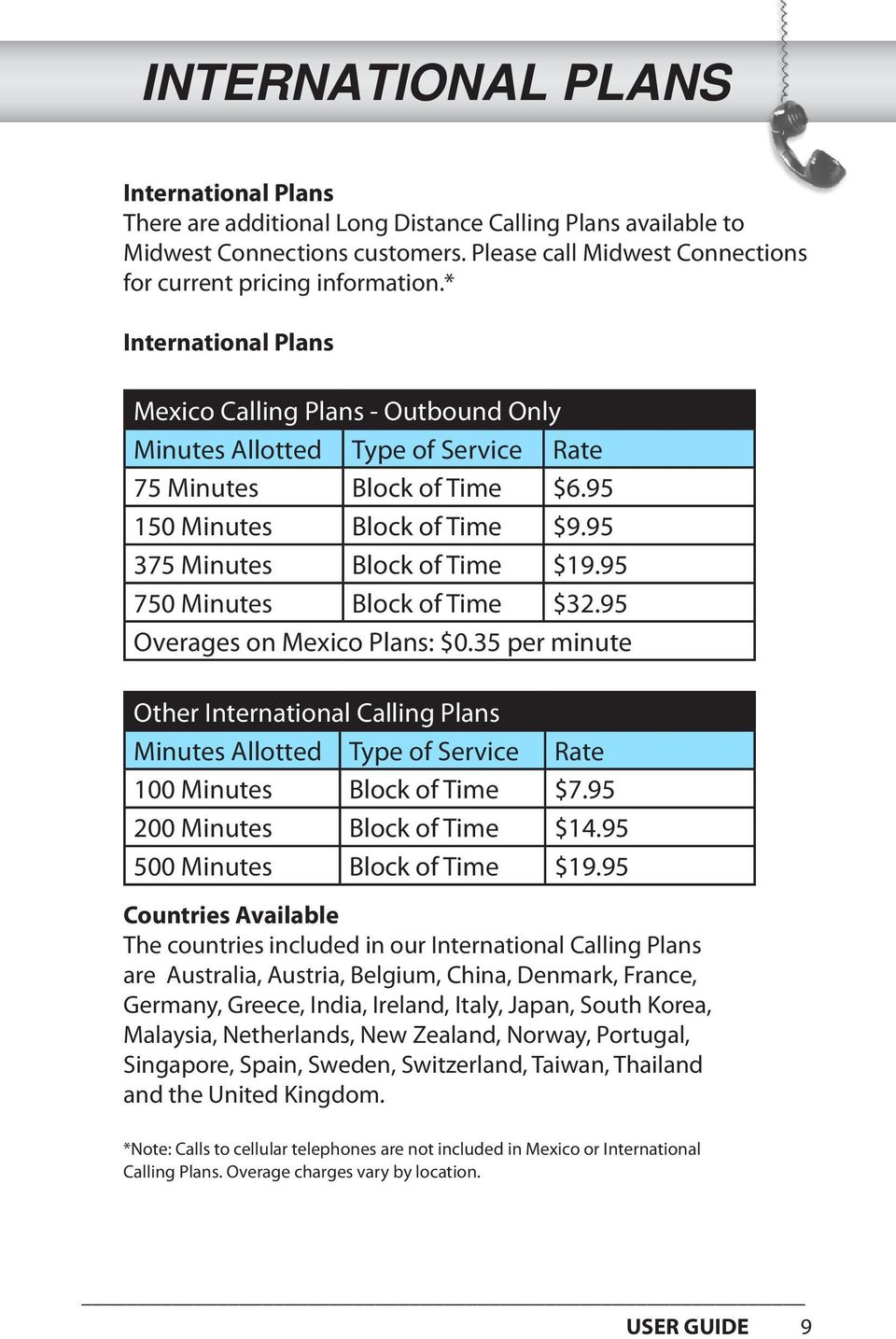 95 750 Minutes Block of Time $32.95 Overages on Mexico Plans: $0.35 per minute Other International Calling Plans Minutes Allotted Type of Service Rate 100 Minutes Block of Time $7.