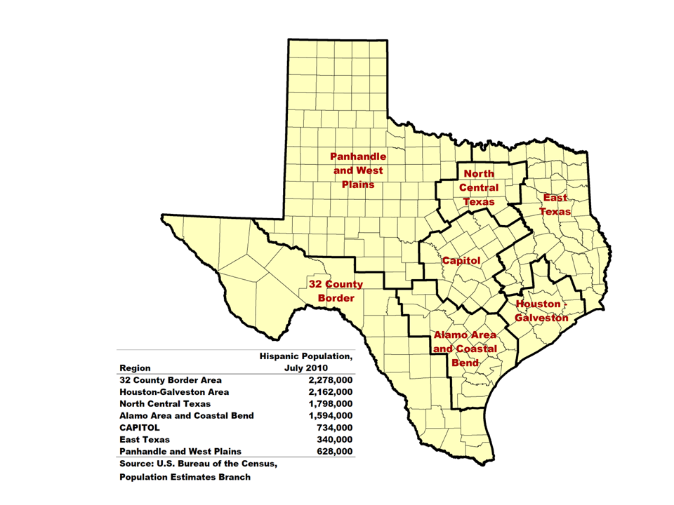 Figure 3. Hispanic Population of 7 Regions of Texas, July 2010.
