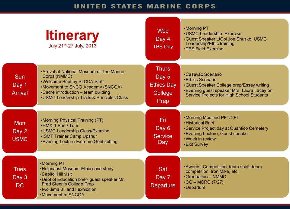 Usmc Leadership Traits Holaibmdatamanagementco