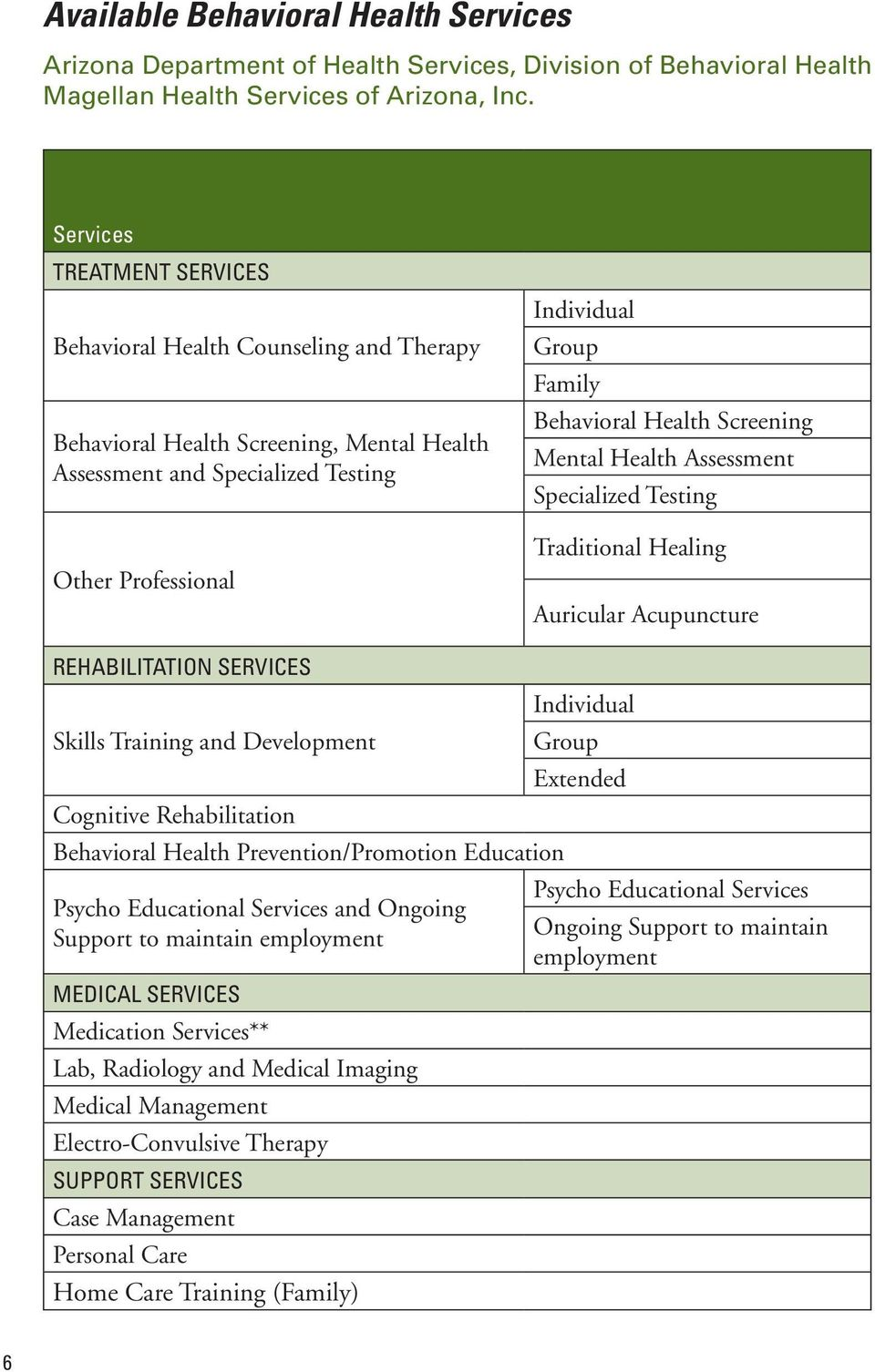 Behavioral Health Screening Mental Health Assessment Specialized Testing Traditional Healing Auricular Acupuncture REHABILITATION SERVICES Individual Skills Training and Development Group Extended