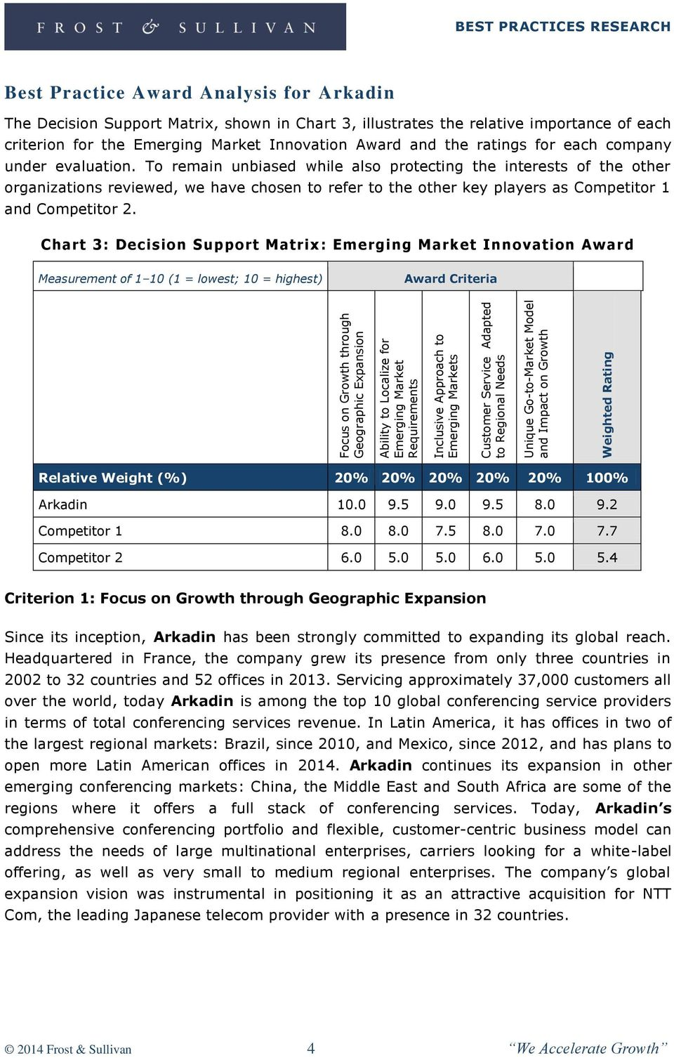 criterion for the Emerging Market Innovation Award and the ratings for each company under evaluation.