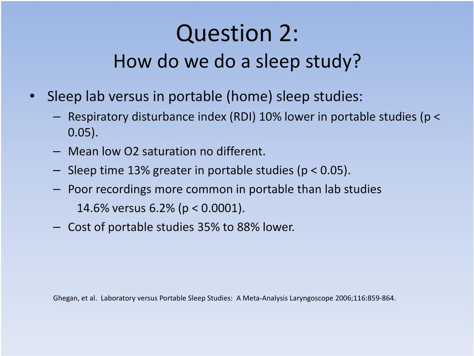 05). Mean low O2 saturation no different. Sleep time 13% greater in portable studies (p < 0.05). Poor recordings more common in portable than lab studies 14.