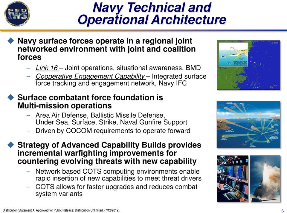 Defense, Under Sea, Surface, Strike, Naval Gunfire Support Driven by COCOM requirements to operate forward Strategy of Advanced Capability Builds provides incremental warfighting improvements for