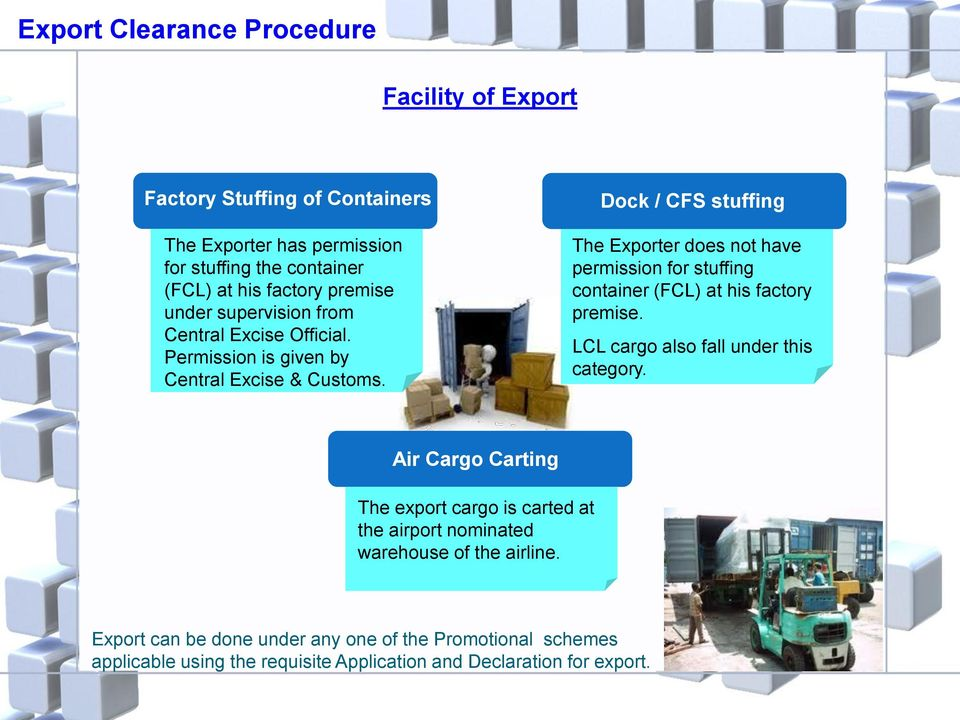Dock / CFS stuffing The Exporter does not have permission for stuffing container (FCL) at his factory premise. LCL cargo also fall under this category.