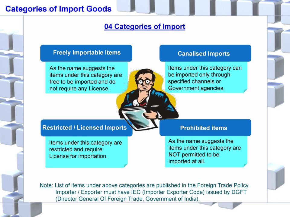 Restricted / Licensed Imports Items under this category are restricted and require License for importation.