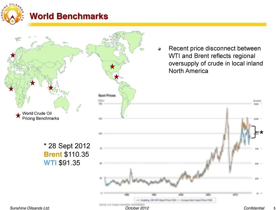inland North America World Crude Oil Pricing Benchmarks *