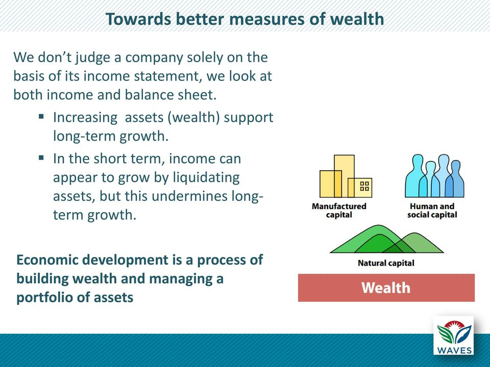 Increasing assets (wealth) support long-term growth.