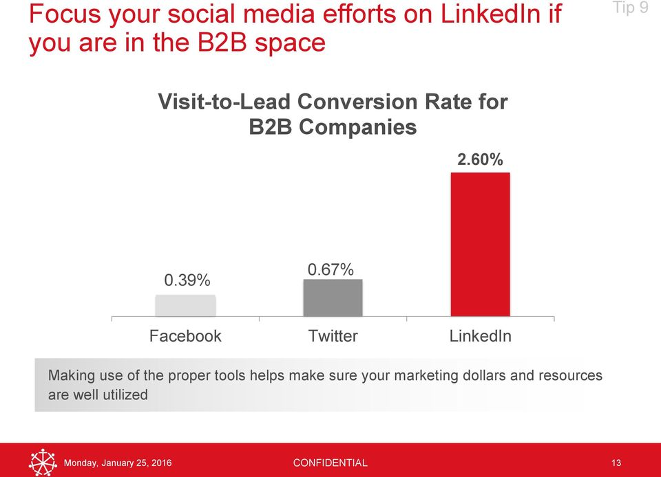 67% Facebook Twitter LinkedIn Making use of the proper tools helps make sure
