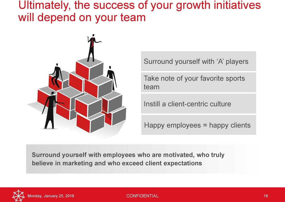 culture Happy employees = happy clients Surround yourself with employees who are motivated,