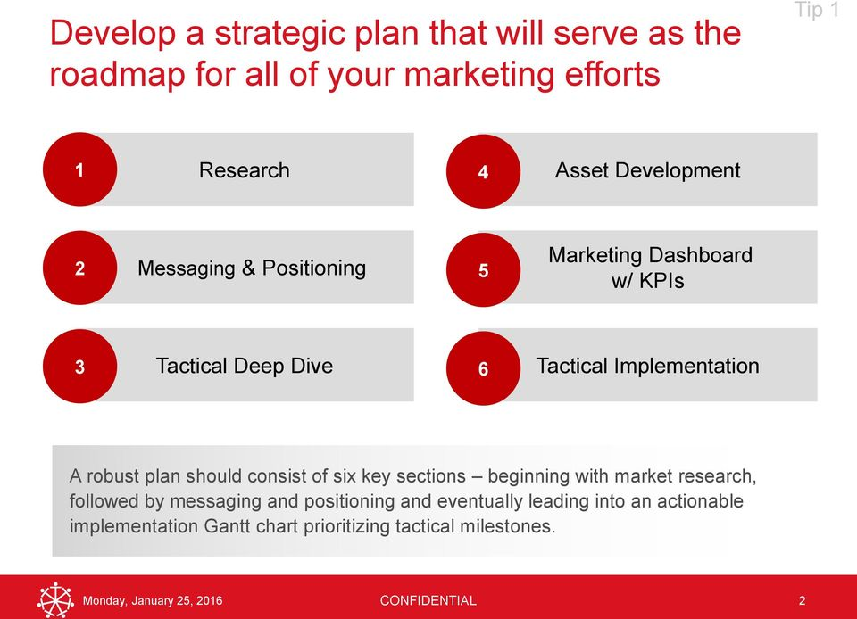 robust plan should consist of six key sections beginning with market research, followed by messaging and positioning and