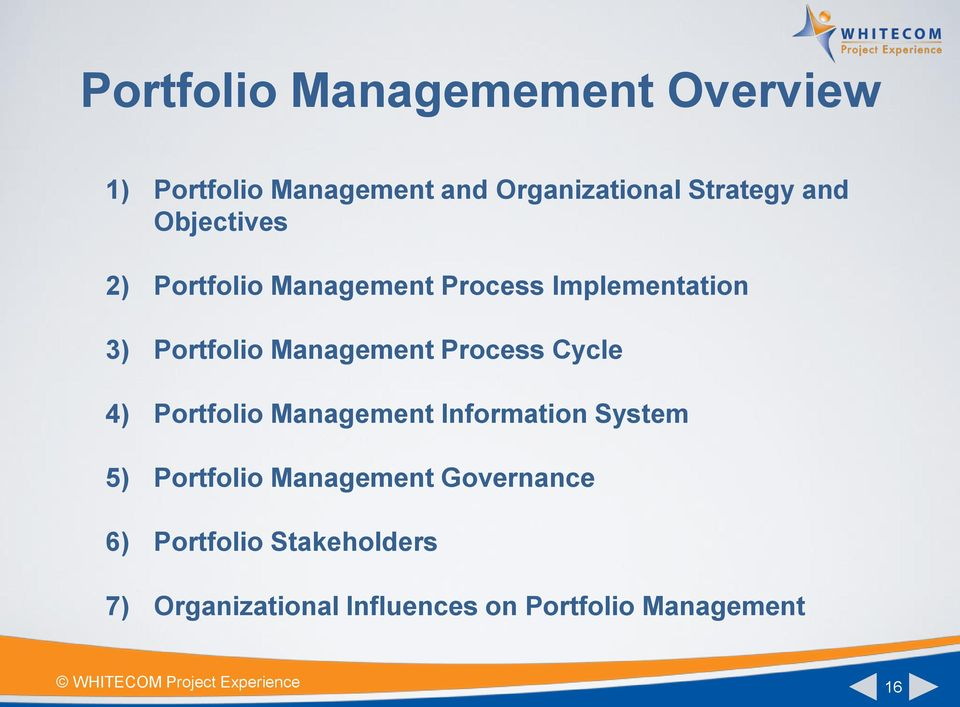 Process Cycle 4) Portfolio Management Information System 5) Portfolio Management