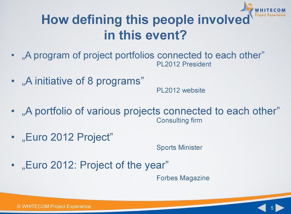 initiative of 8 programs PL2012 website A portfolio of various projects