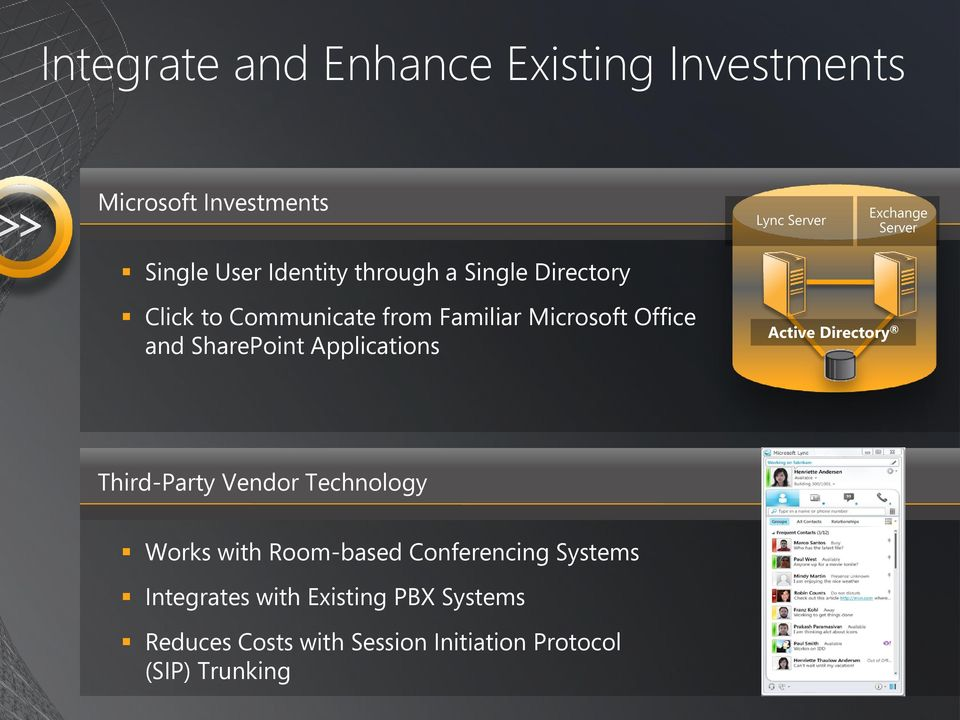 SharePoint Applications Active Directory Third-Party Vendor Technology Works with Room-based