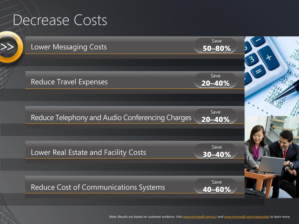 Save 30 40% Reduce Cost of Communications Systems Save 40 60% Note: Results are based on