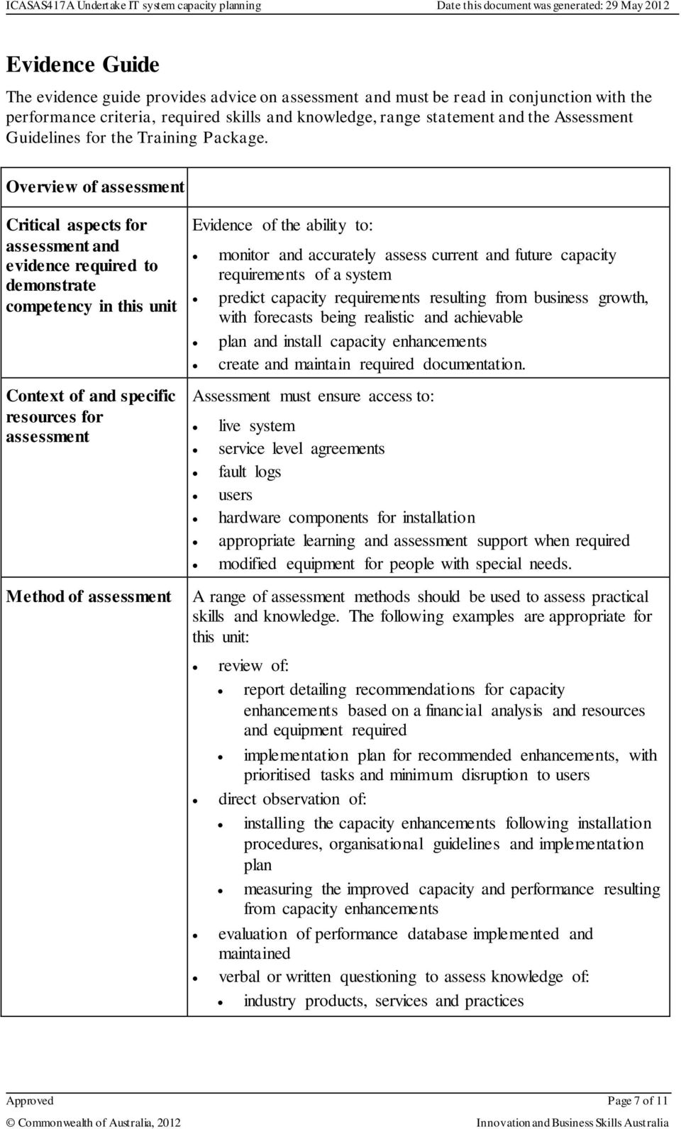 Overview of assessment Critical aspects for assessment and evidence required to demonstrate competency in this unit Context of and specific resources for assessment Method of assessment Evidence of