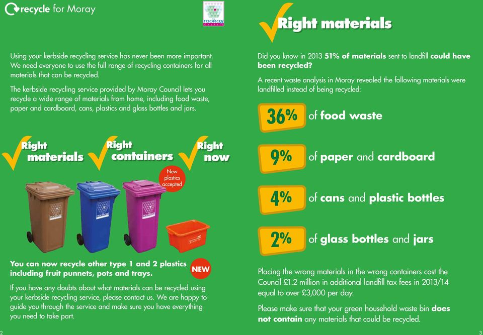 Did you know in 2013 51% of sent to landfill could have been recycled?