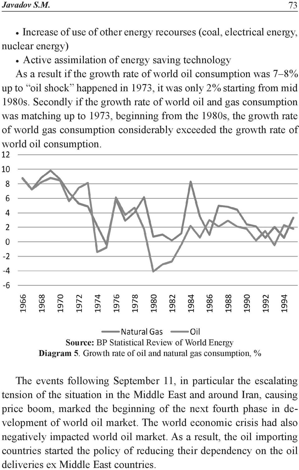 up to oil shock happened in 1973, it was only 2% starting from mid 1980s.