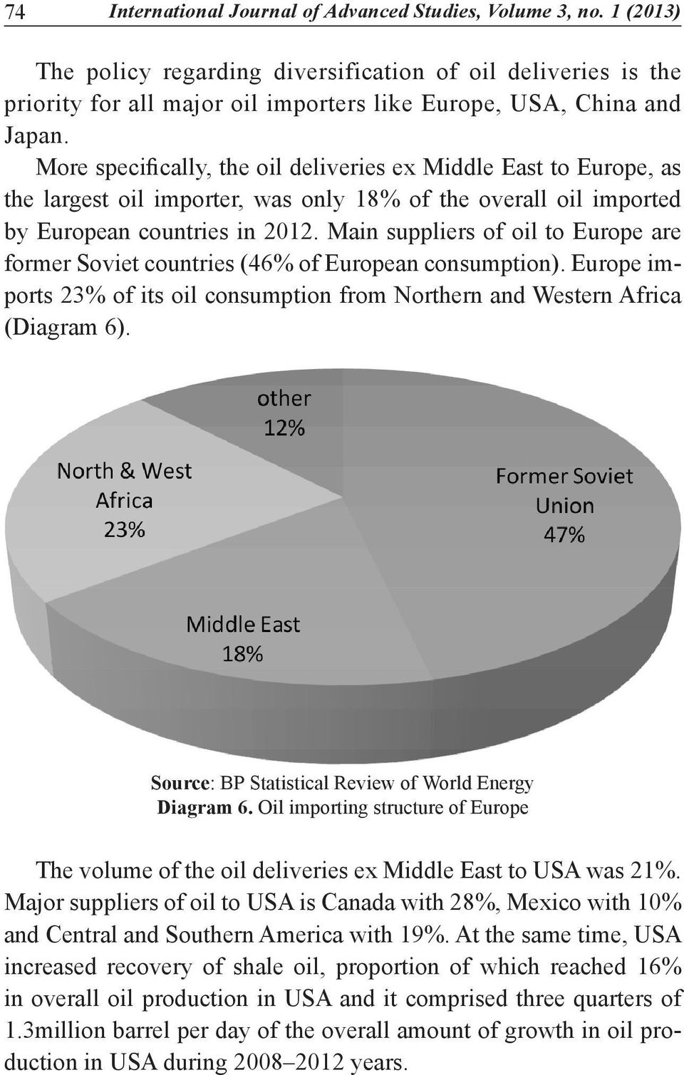 Main suppliers of oil to Europe are former Soviet countries (46% of European consumption). Europe imports 23% of its oil consumption from Northern and Western Africa (Diagram 6).