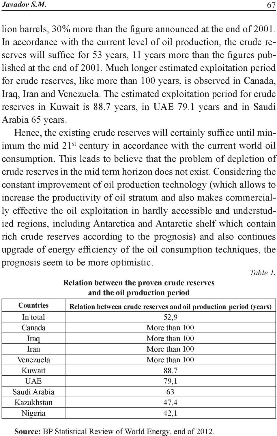 Much longer estimated exploitation period for crude reserves, like more than 100 years, is observed in Canada, Iraq, Iran and Venezuela.