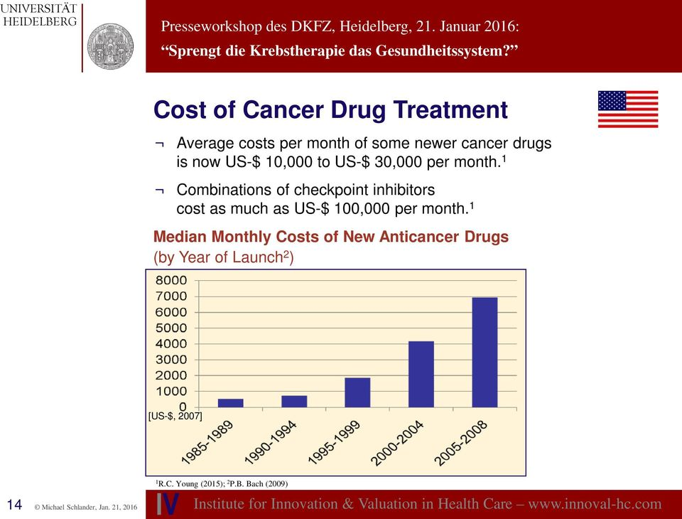15 Cost of Cancer Drug Treatment Global Oncology Drug Spending K ...
