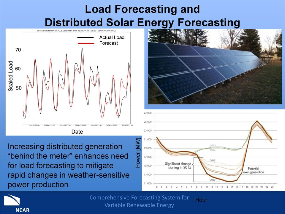 Increasing distributed generation behind the meter enhances need