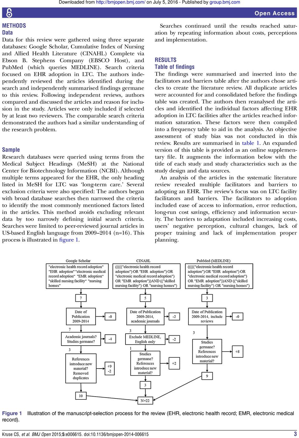 Implementing electronic health records in hospitals: a systematic literature review