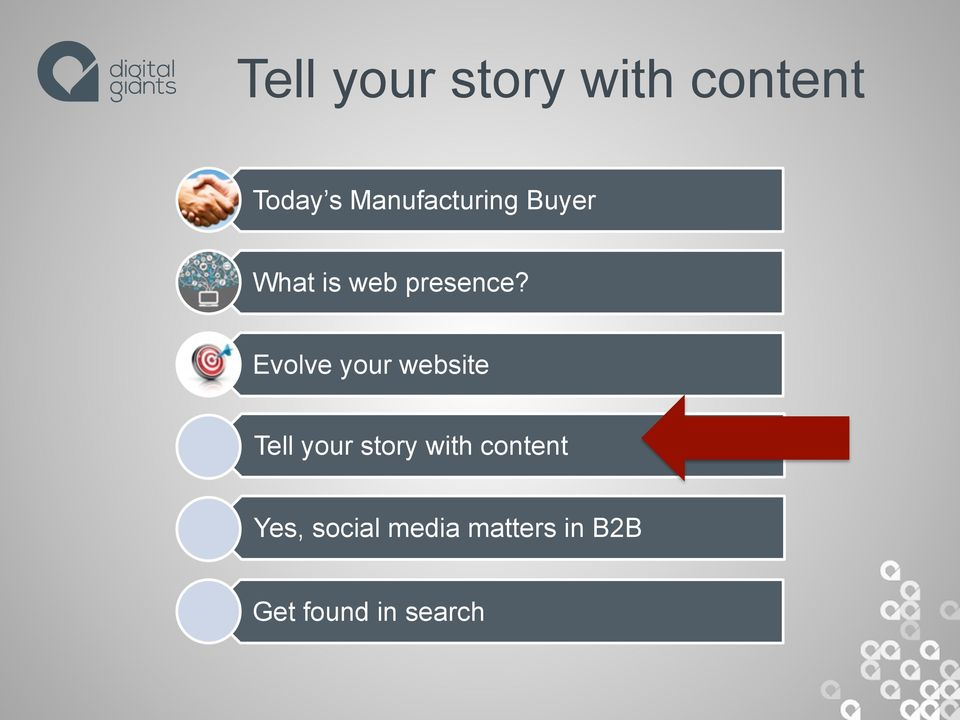 Evolve your website Tell your story with