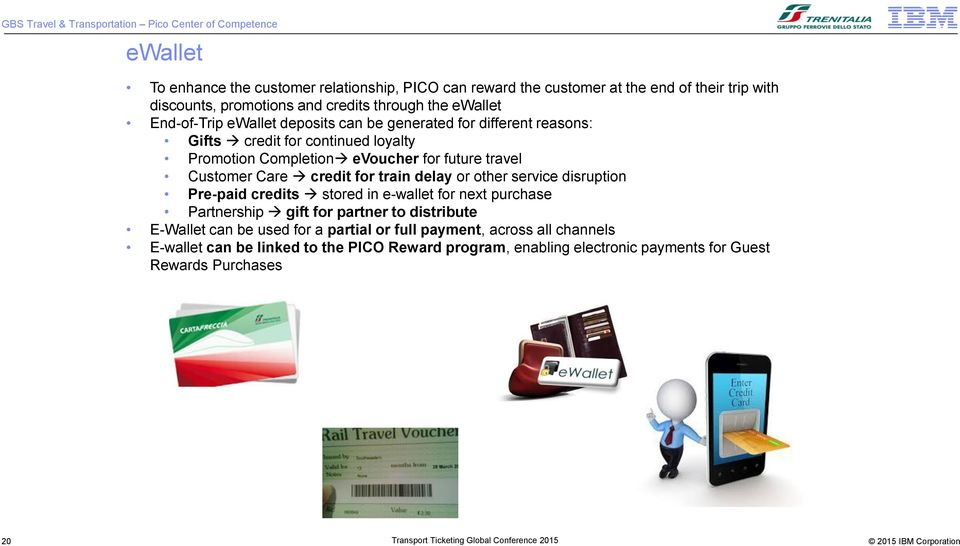 Care credit for train delay or other service disruption Pre-paid credits stored in e-wallet for next purchase Partnership gift for partner to distribute E-Wallet