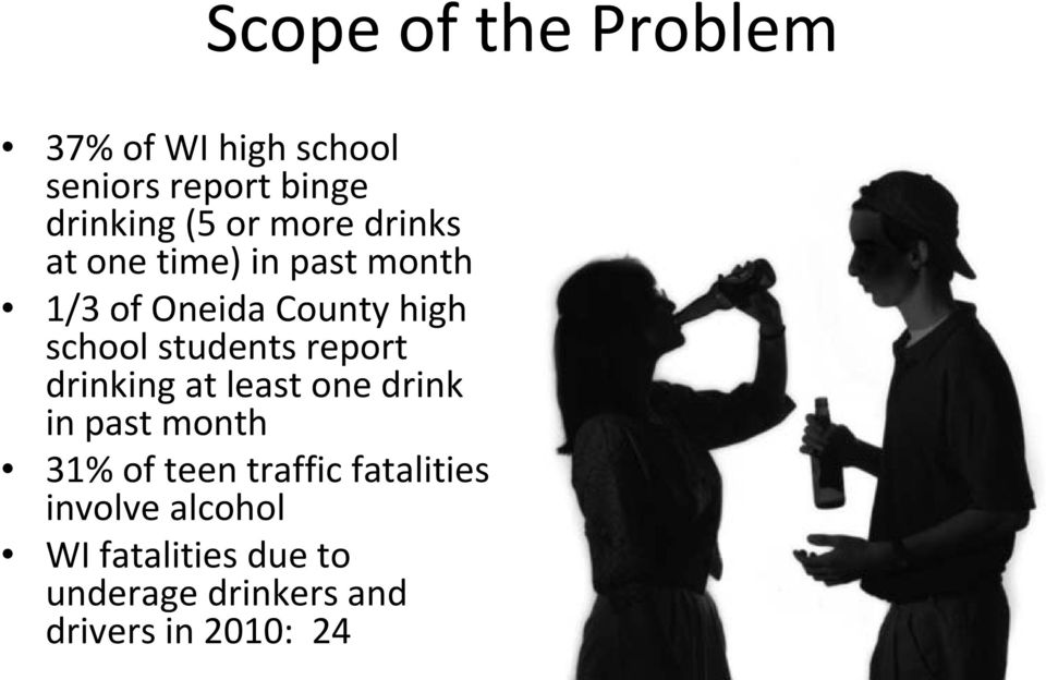 students report drinking at least one drink in past month 31% of teen traffic
